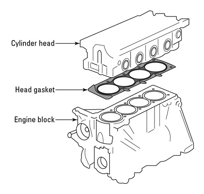 airdrie head gasket