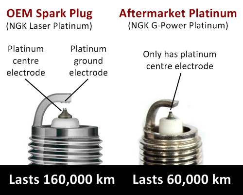 airdrie spark plug replacement