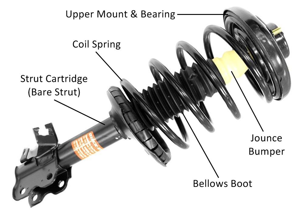 airdrie shocks struts