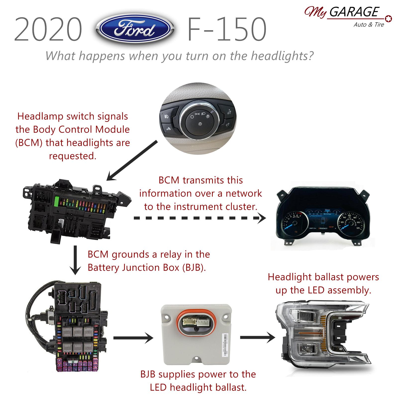 airdrie truck diagnostics